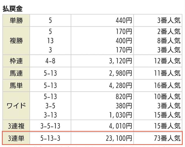 ほんプロ_有料予想の払戻金2019年11月16日京都04R