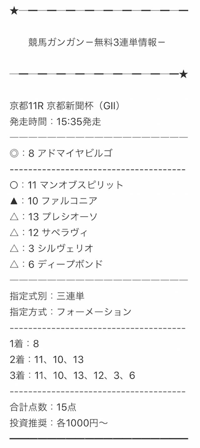 競馬ガンガンの無料予想2020年05月09日京都11R